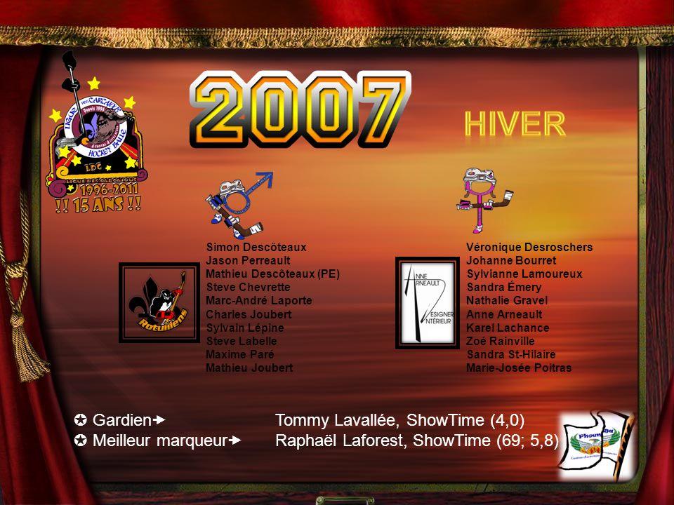 Hiver  Gardien Tommy Lavallée, ShowTime (4,0)