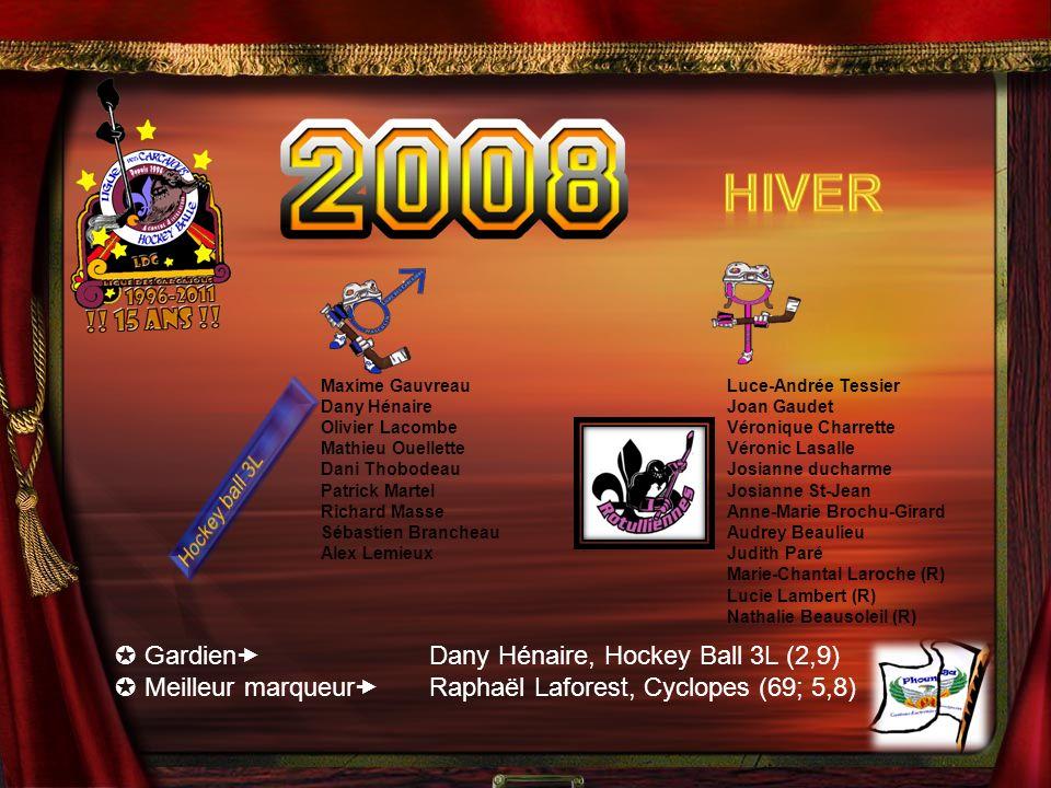 Hiver  Gardien Dany Hénaire, Hockey Ball 3L (2,9)