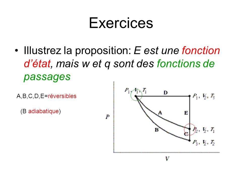 Exercices Illustrez la proposition: E est une fonction d'état, mais w et q sont des fonctions de passages.