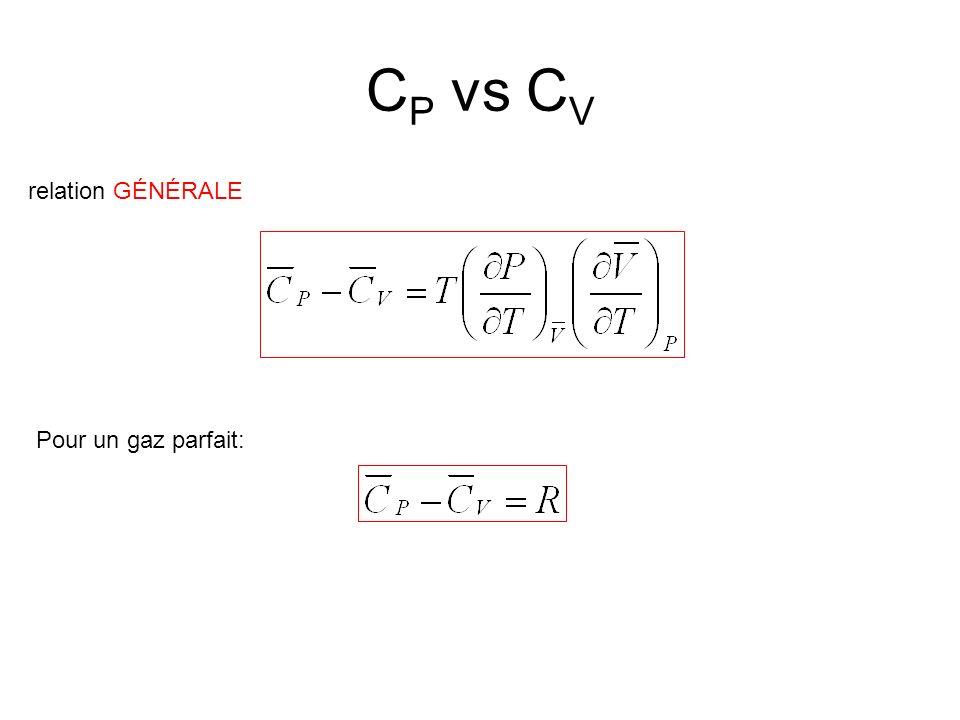 CP vs CV relation GÉNÉRALE Pour un gaz parfait:
