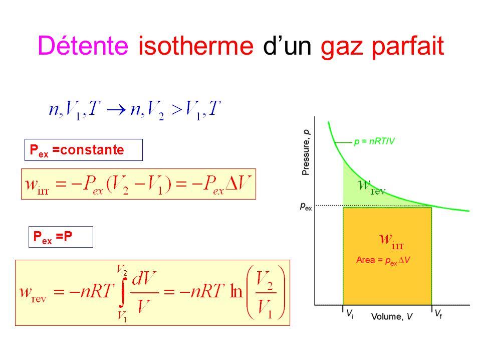 Détente isotherme d'un gaz parfait