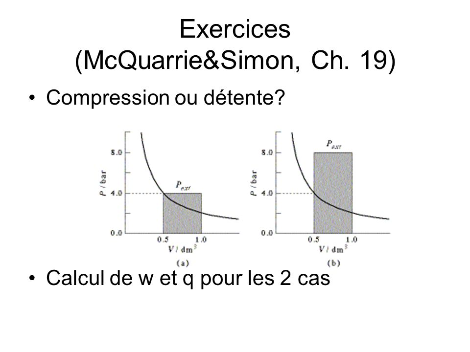 Exercices (McQuarrie&Simon, Ch. 19)