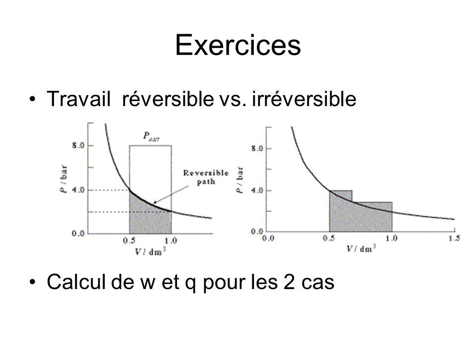 Exercices Travail réversible vs. irréversible