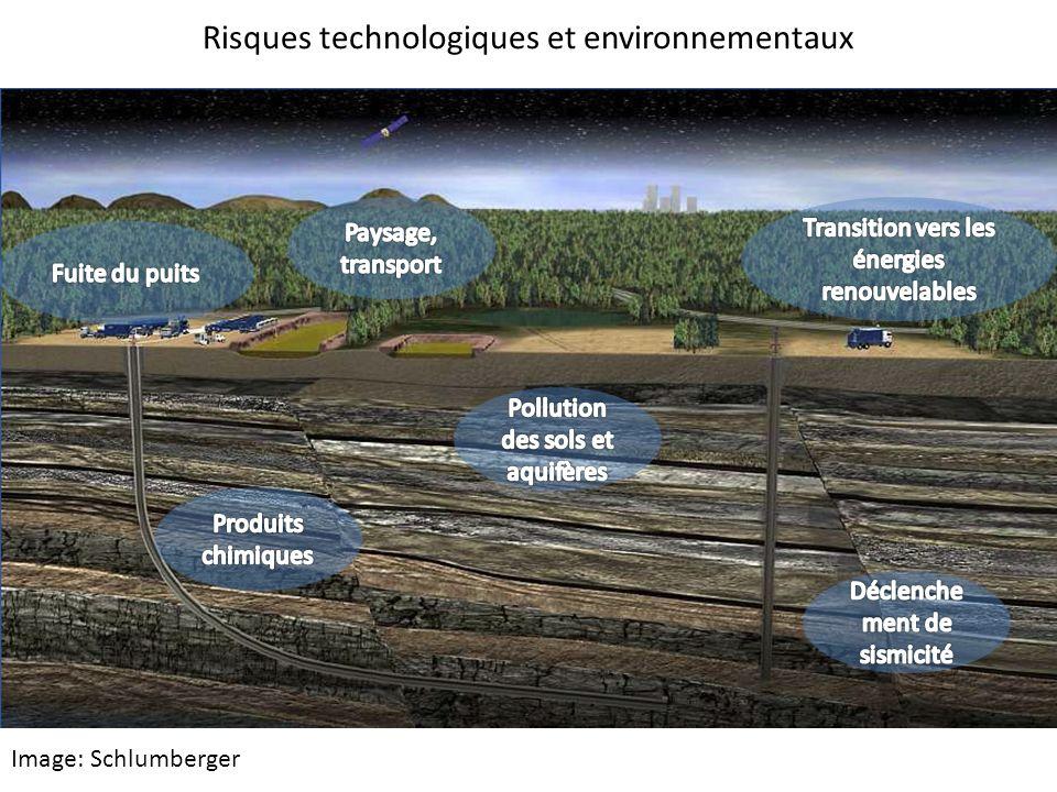 Risques technologiques et environnementaux