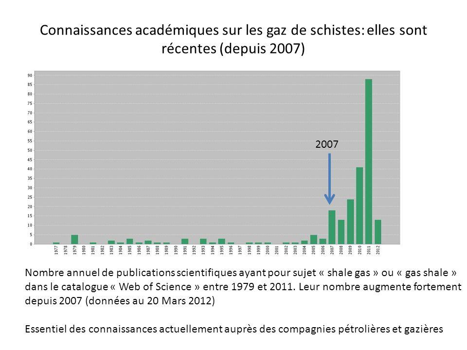 Connaissances académiques sur les gaz de schistes: elles sont récentes (depuis 2007)
