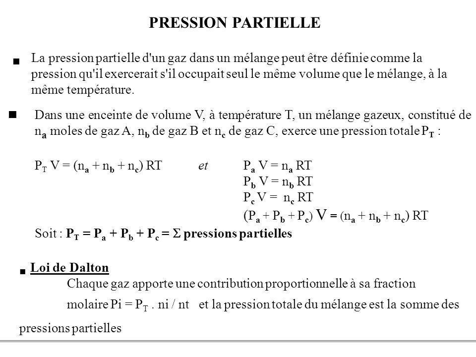 PRESSION PARTIELLE