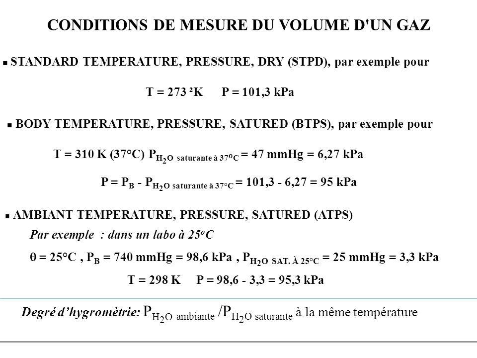 CONDITIONS DE MESURE DU VOLUME D UN GAZ