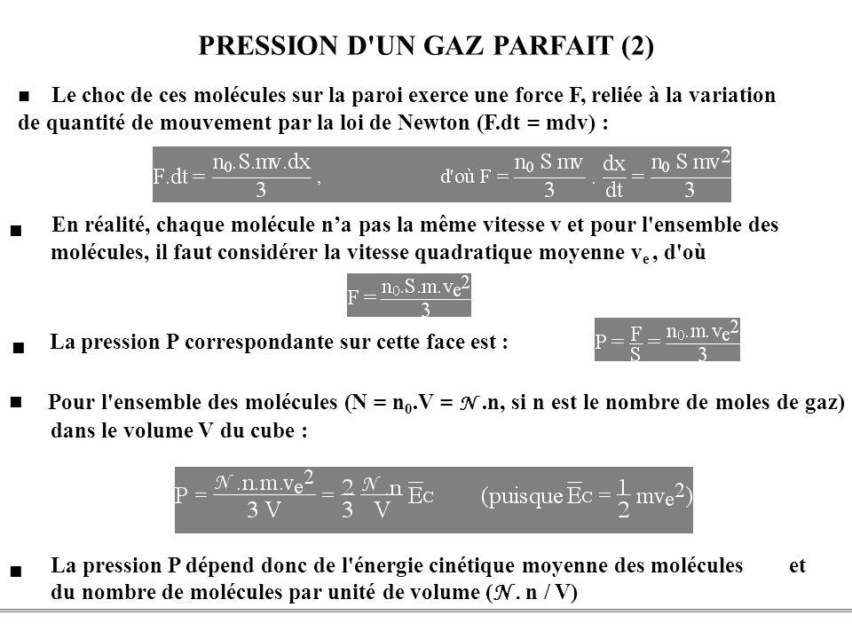 PRESSION D UN GAZ PARFAIT (2)