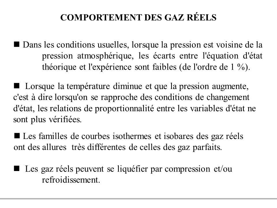 COMPORTEMENT DES GAZ RÉELS