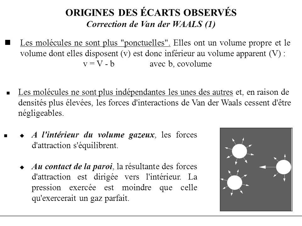 ORIGINES DES ÉCARTS OBSERVÉS Correction de Van der WAALS (1)