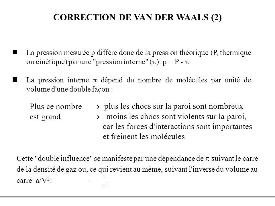 CORRECTION DE VAN DER WAALS (2)