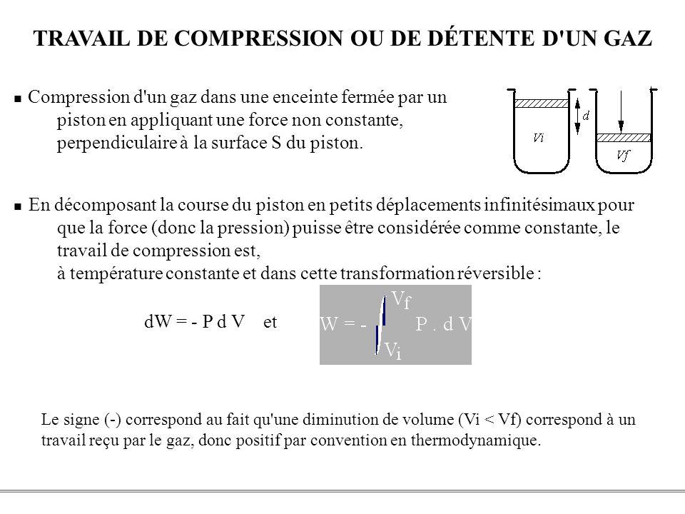TRAVAIL DE COMPRESSION OU DE DÉTENTE D UN GAZ