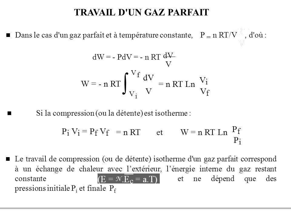 TRAVAIL D UN GAZ PARFAIT