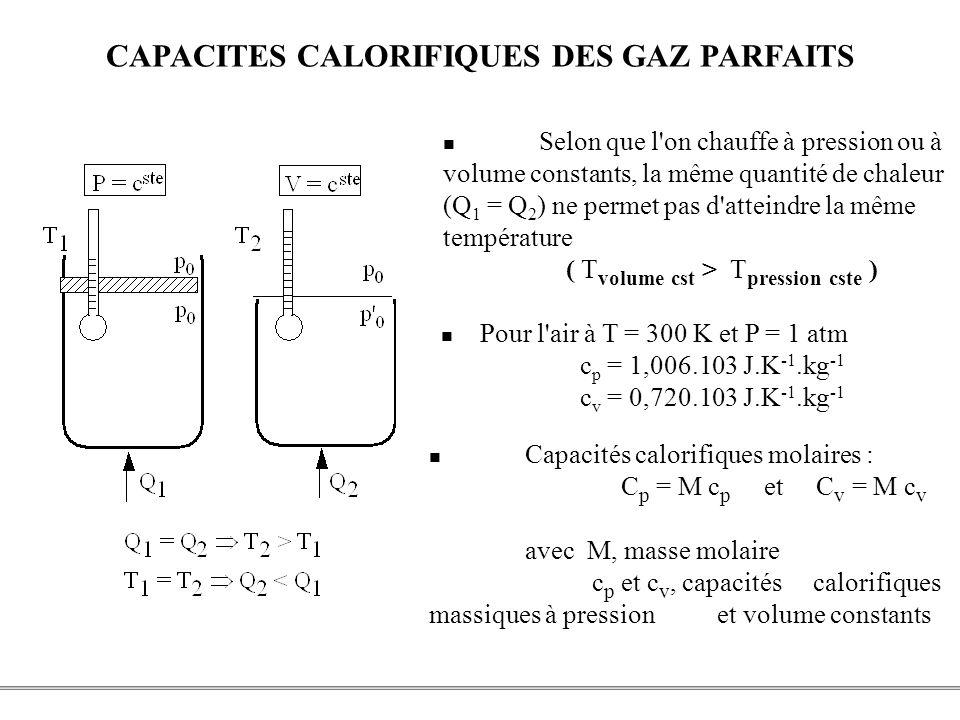 CAPACITES CALORIFIQUES DES GAZ PARFAITS