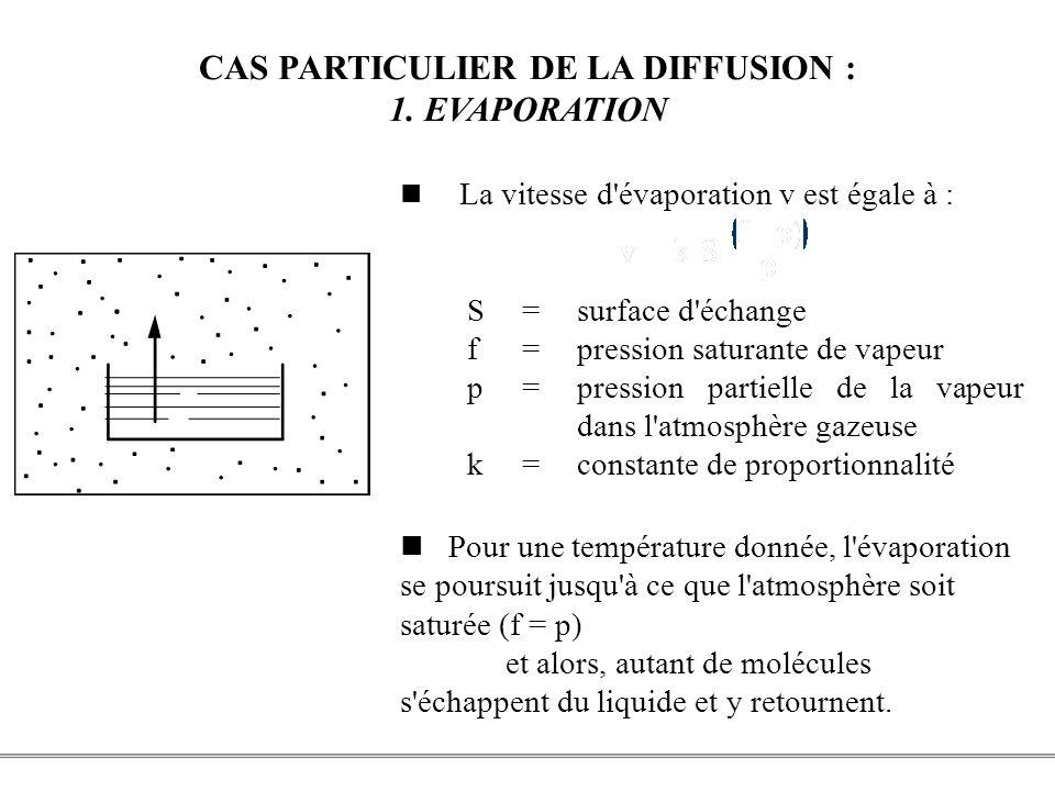 CAS PARTICULIER DE LA DIFFUSION :