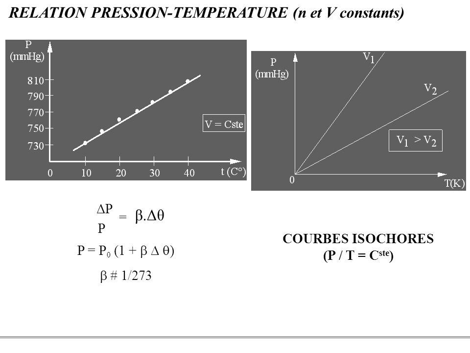 RELATION PRESSION-TEMPERATURE (n et V constants)