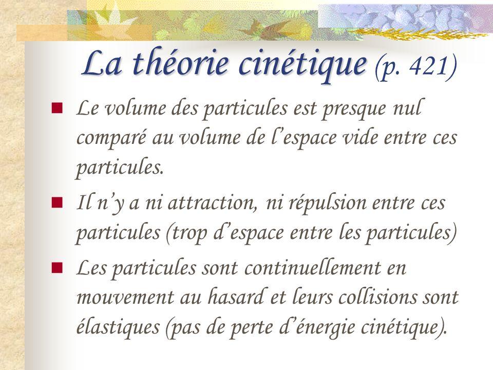 La théorie cinétique (p. 421)
