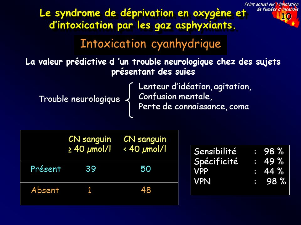 Intoxication cyanhydrique