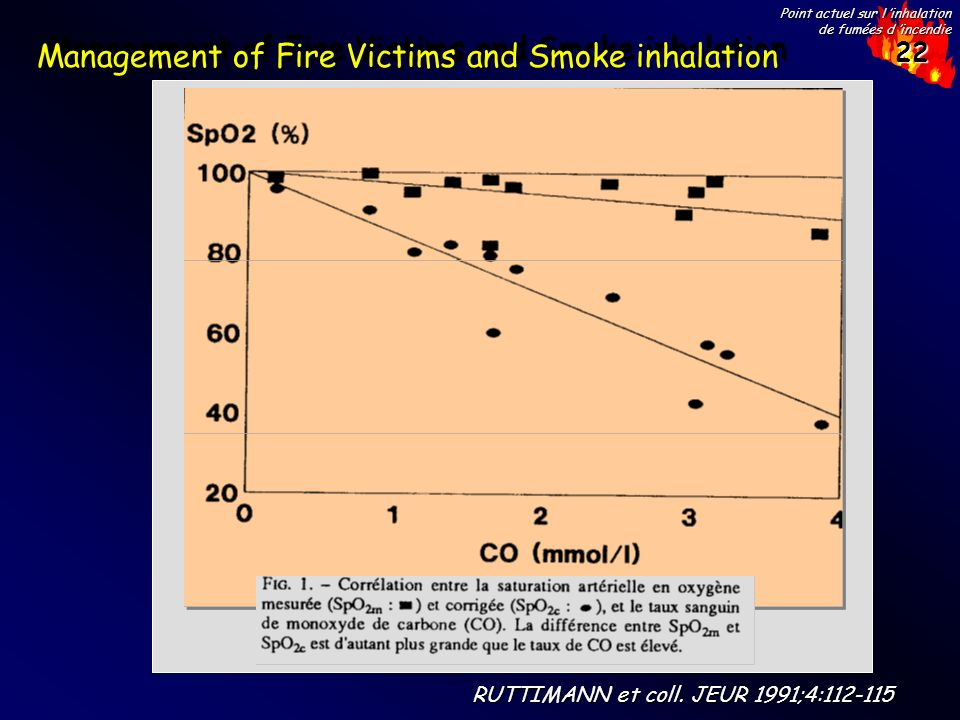 Management of Fire Victims and Smoke inhalation