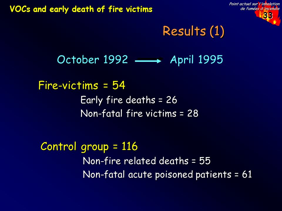Results (1) October 1992 April 1995 Fire-victims = 54
