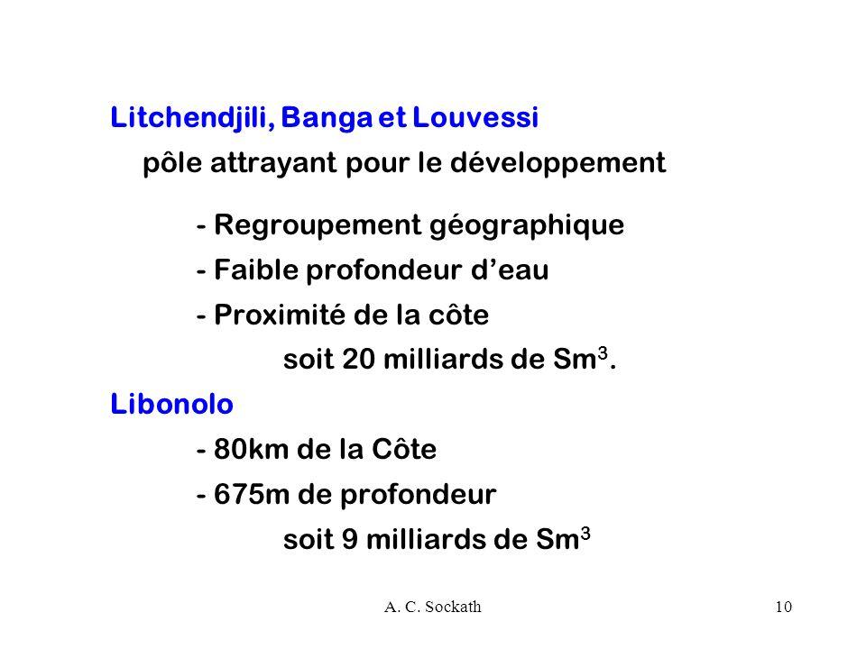 Litchendjili, Banga et Louvessi pôle attrayant pour le développement