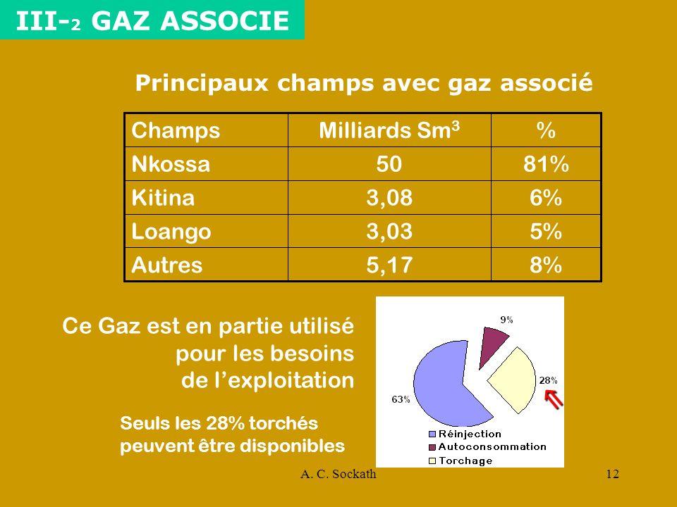 Principaux champs avec gaz associé