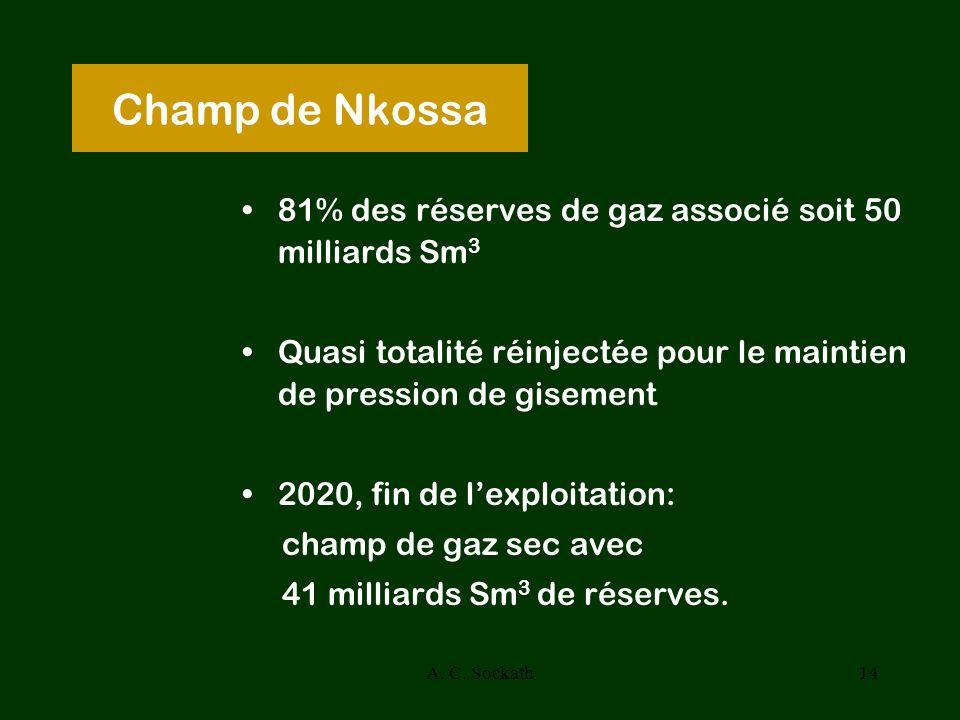 Champ de Nkossa 81% des réserves de gaz associé soit 50 milliards Sm3