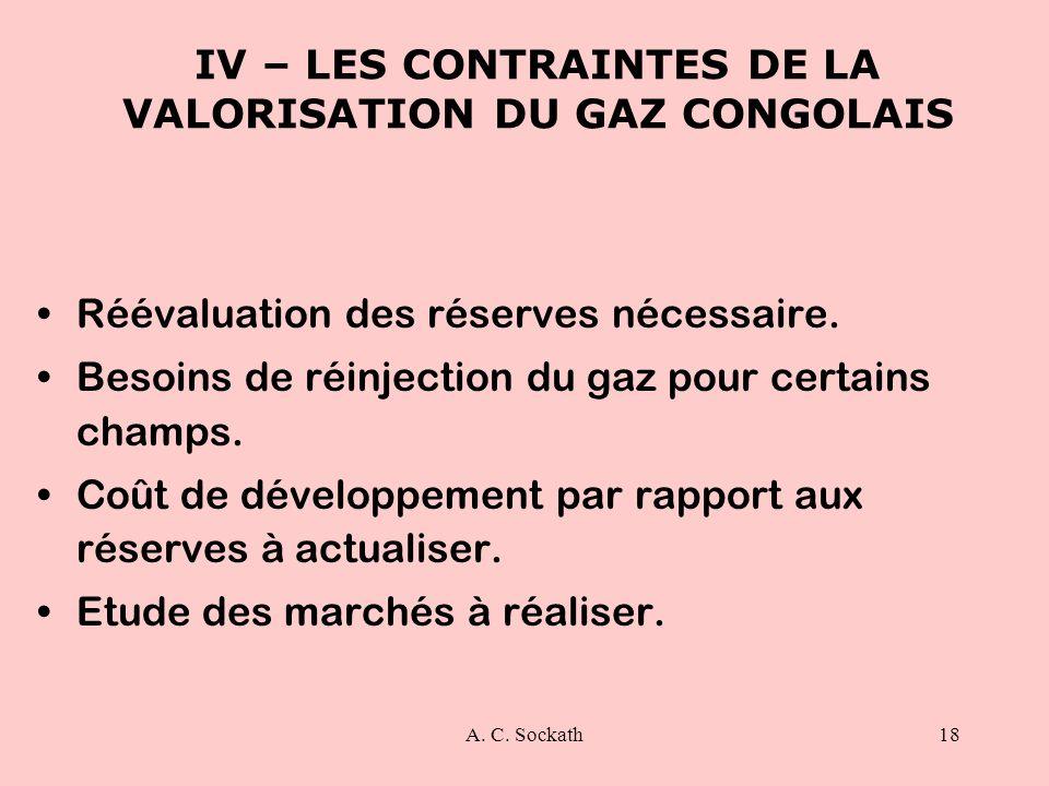 IV – LES CONTRAINTES DE LA VALORISATION DU GAZ CONGOLAIS