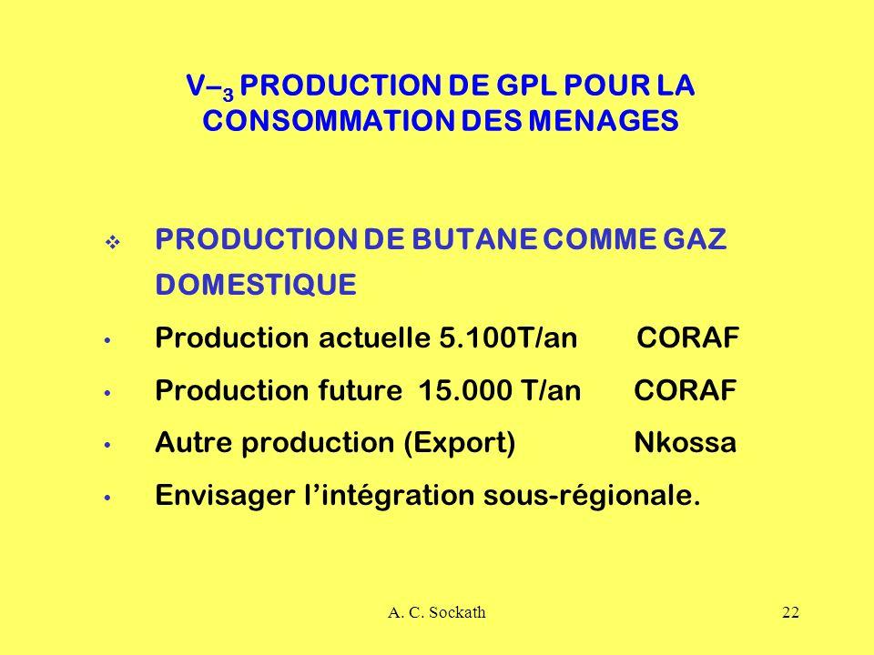 V–3 PRODUCTION DE GPL POUR LA CONSOMMATION DES MENAGES
