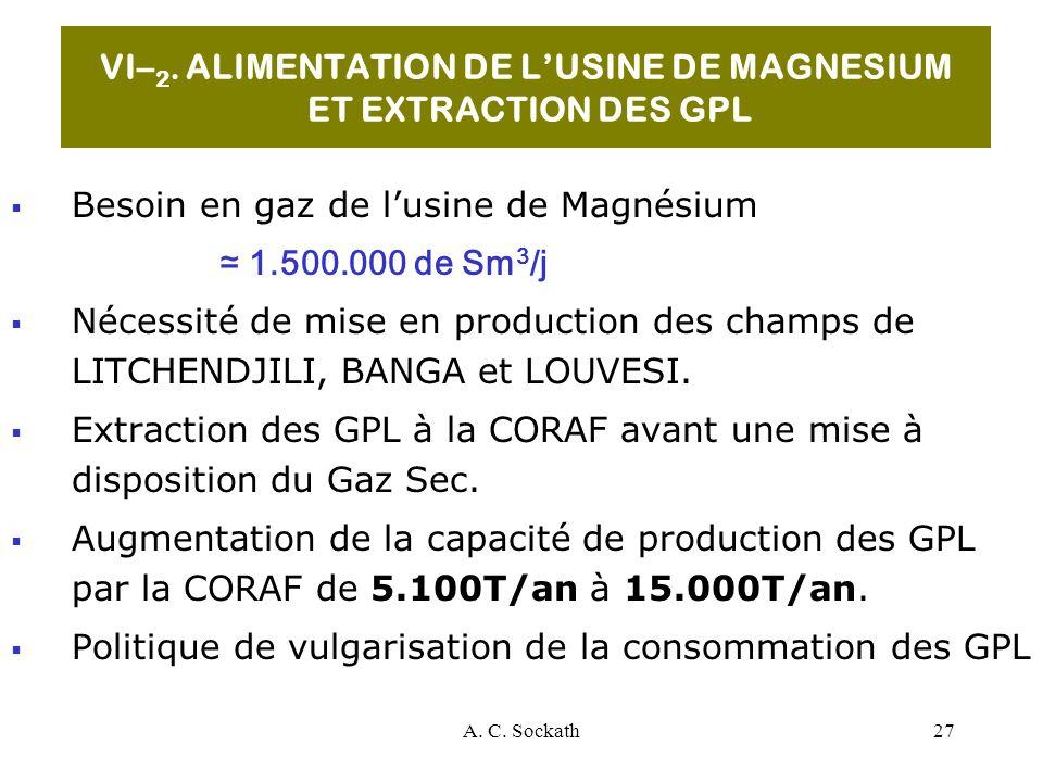 VI–2. ALIMENTATION DE L'USINE DE MAGNESIUM ET EXTRACTION DES GPL