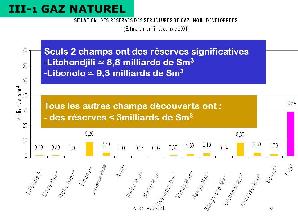 III-1 GAZ NATUREL Seuls 2 champs ont des réserves significatives
