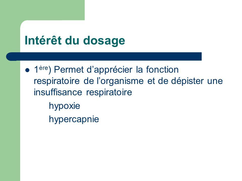 Intérêt du dosage 1ère) Permet d'apprécier la fonction respiratoire de l'organisme et de dépister une insuffisance respiratoire.
