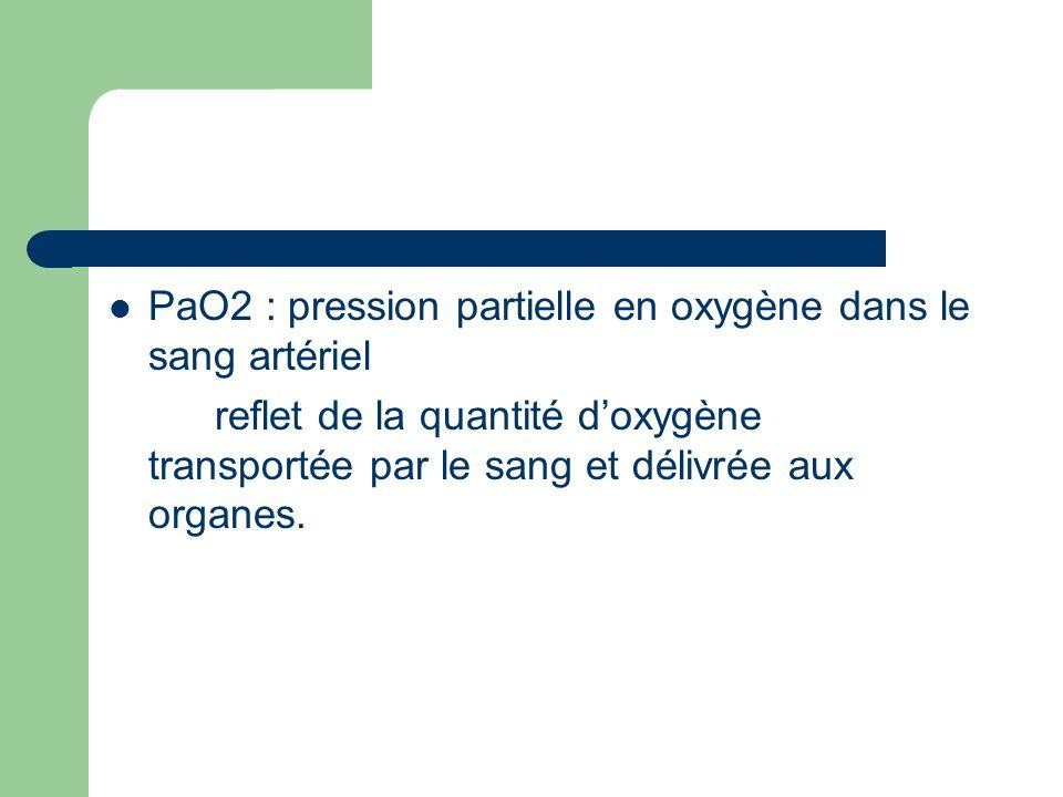 PaO2 : pression partielle en oxygène dans le sang artériel