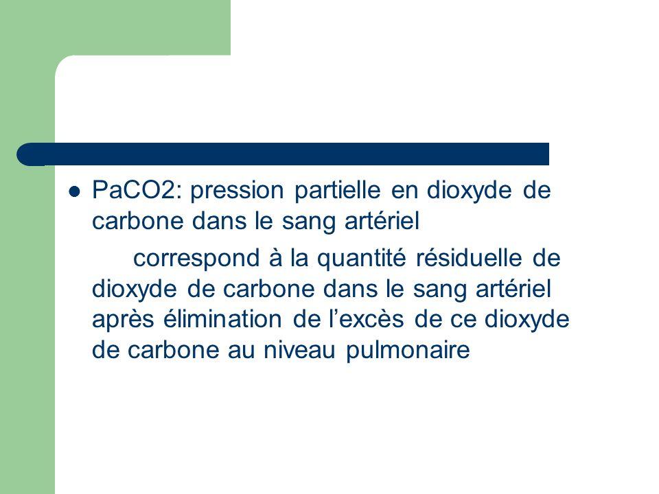 PaCO2: pression partielle en dioxyde de carbone dans le sang artériel