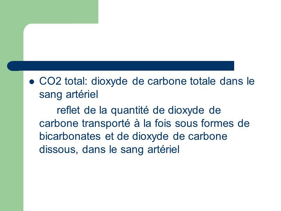 CO2 total: dioxyde de carbone totale dans le sang artériel