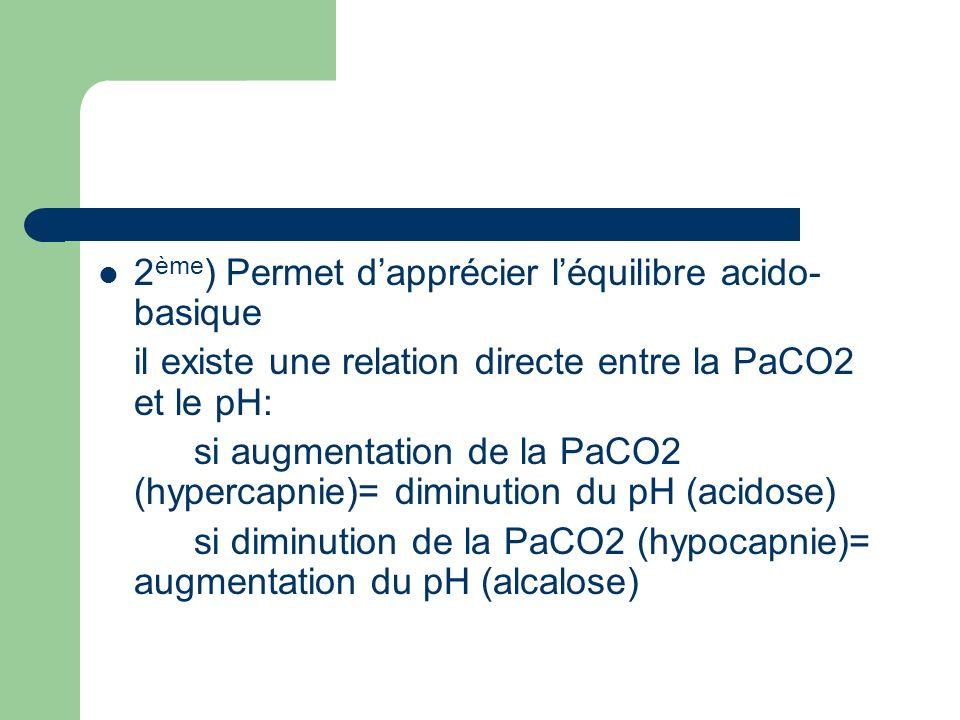 2ème) Permet d'apprécier l'équilibre acido-basique