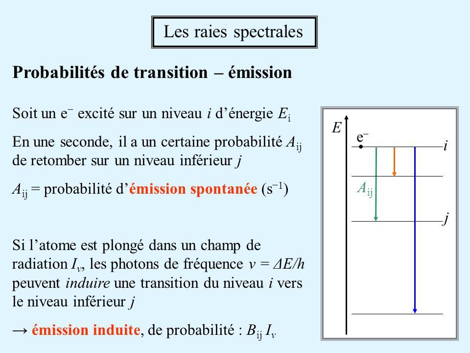 Probabilités de transition – émission
