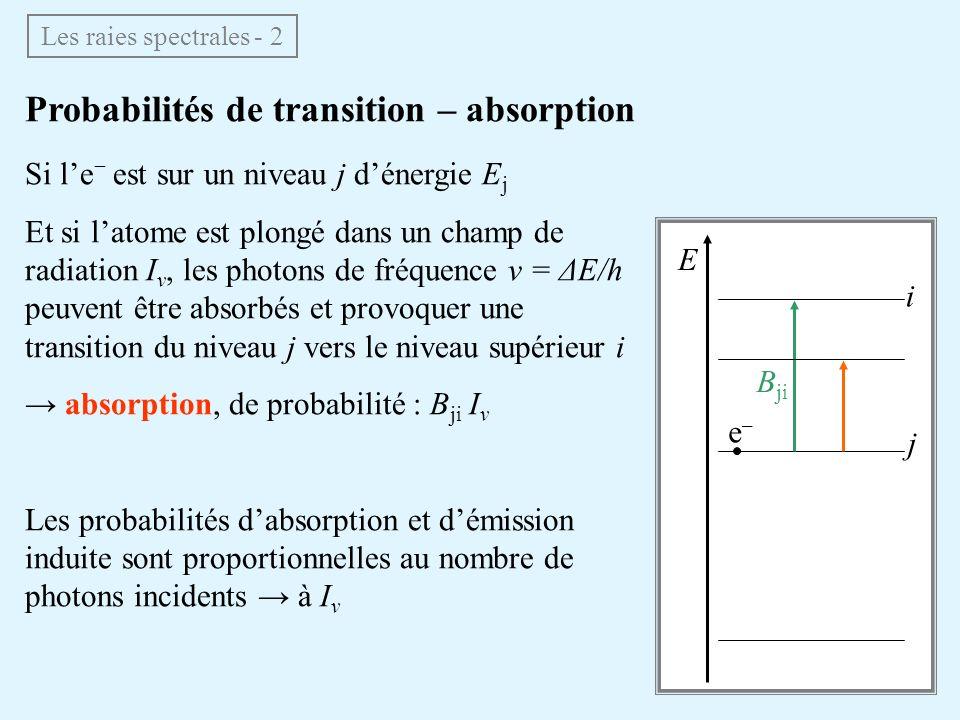 Probabilités de transition – absorption
