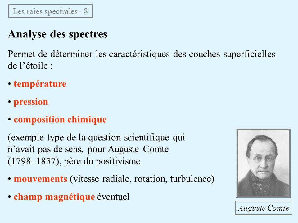 Les raies spectrales - 8 Analyse des spectres. Permet de déterminer les caractéristiques des couches superficielles de l'étoile :