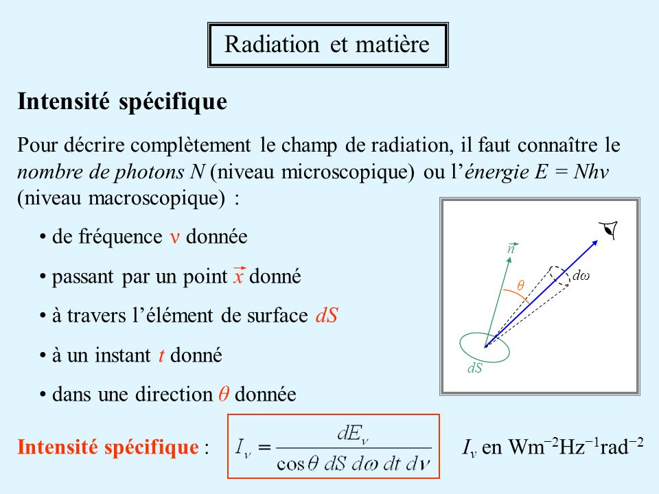 Radiation et matière Intensité spécifique