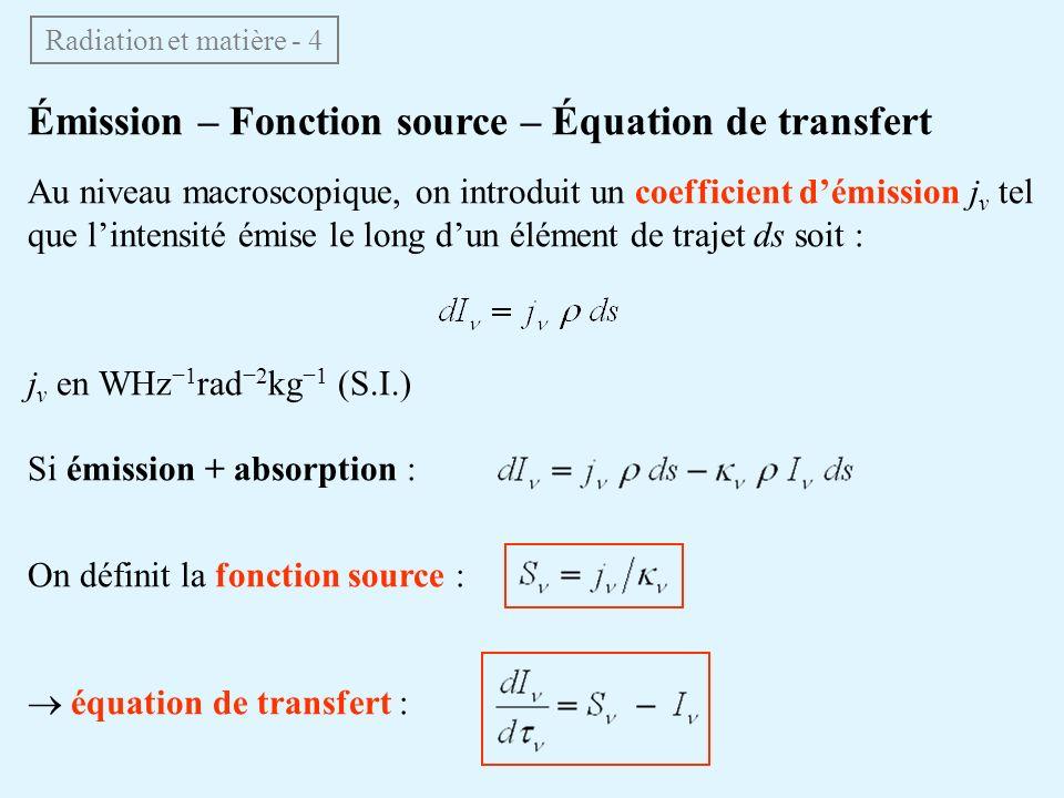 Émission – Fonction source – Équation de transfert