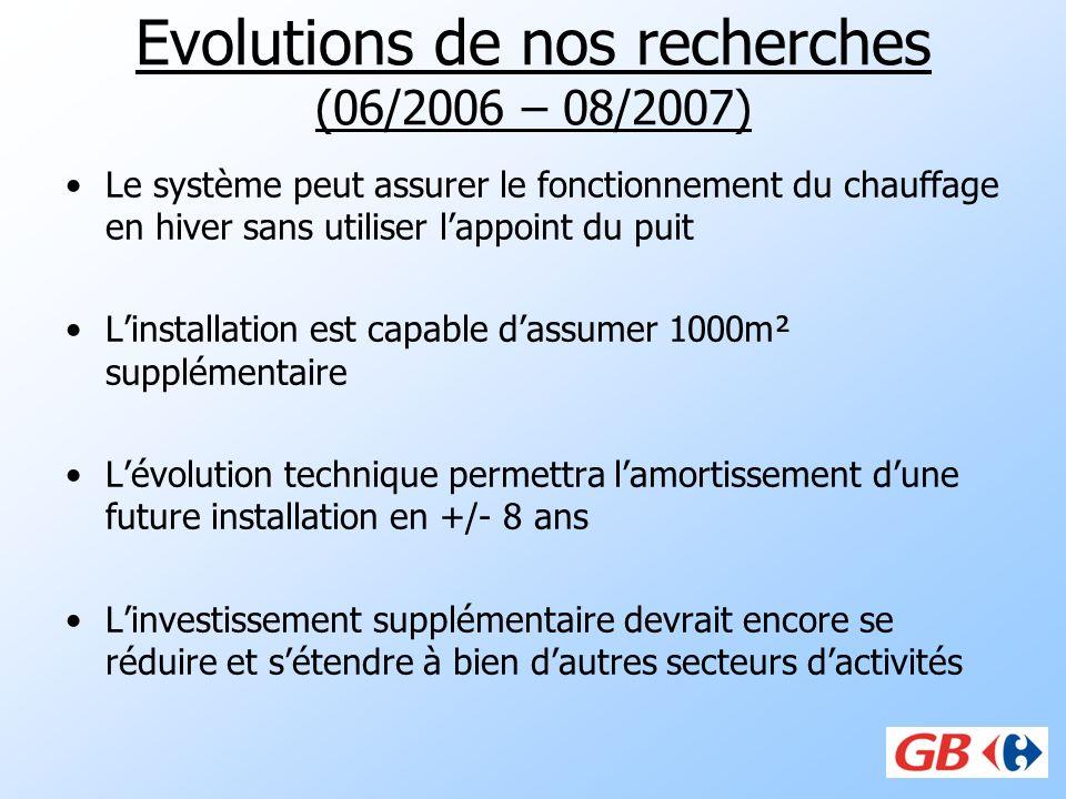 Evolutions de nos recherches (06/2006 – 08/2007)