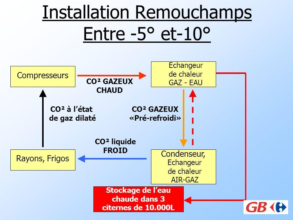 Installation Remouchamps Entre -5° et-10°