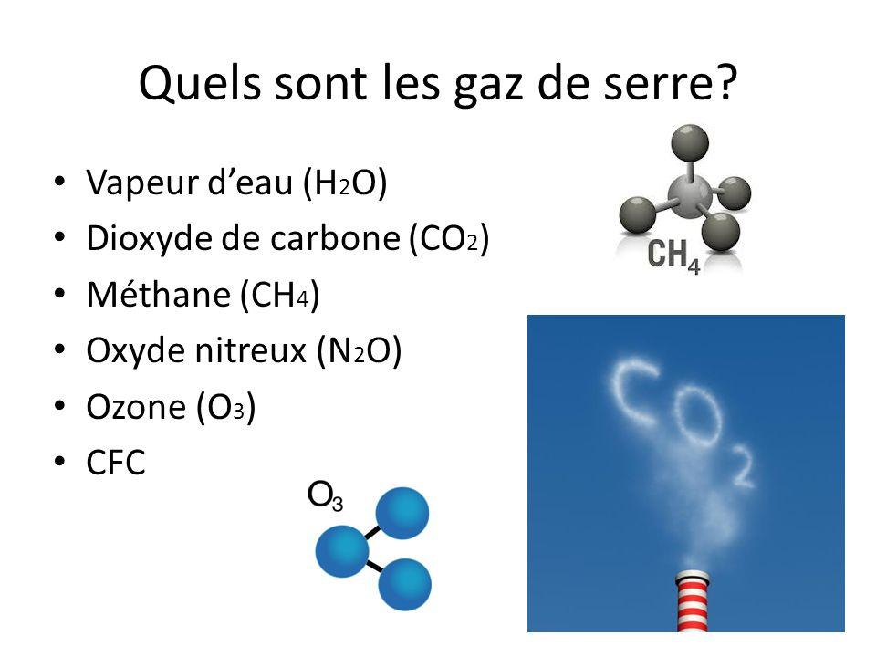 Quels sont les gaz de serre