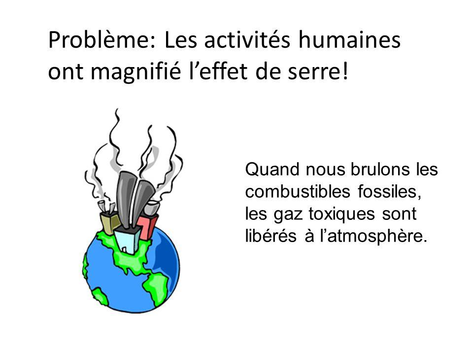 Problème: Les activités humaines ont magnifié l'effet de serre!