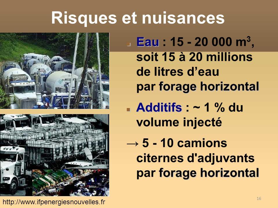 Risques et nuisances Eau : 15 - 20 000 m3, soit 15 à 20 millions de litres d'eau par forage horizontal.