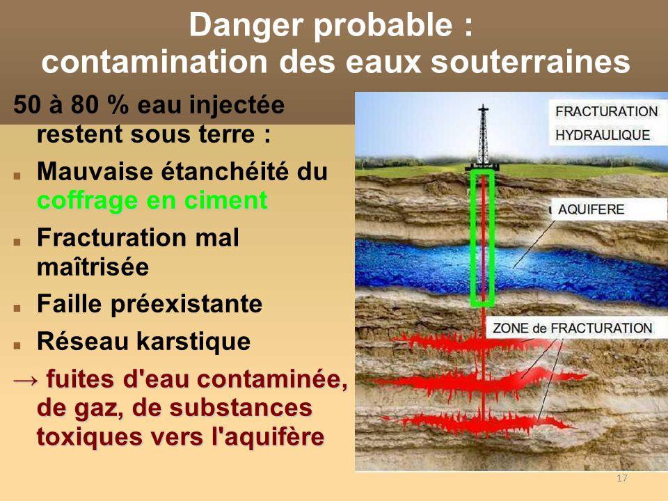 Danger probable : contamination des eaux souterraines