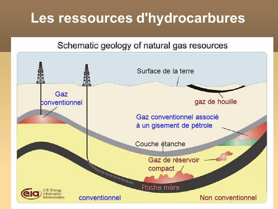 Les ressources d hydrocarbures