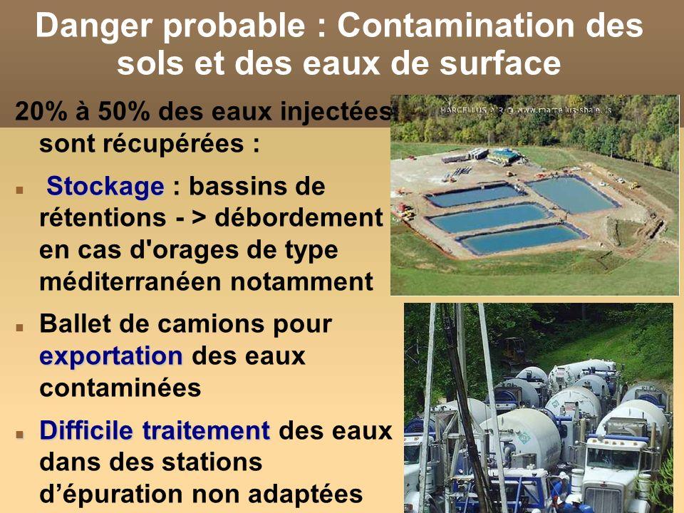 Danger probable : Contamination des sols et des eaux de surface