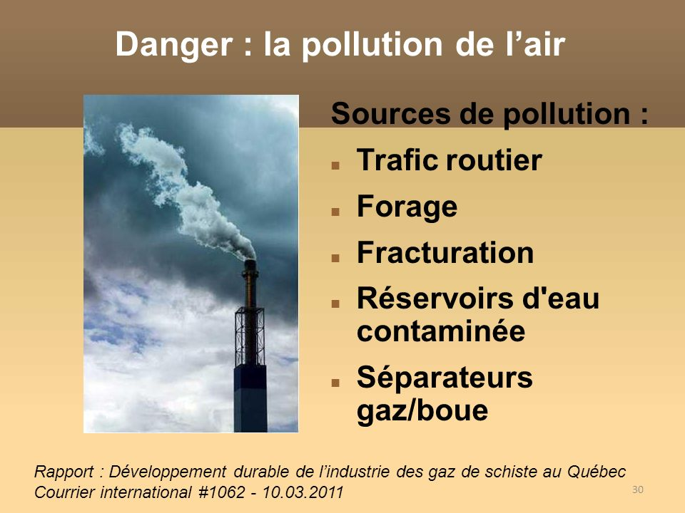 Danger : la pollution de l'air